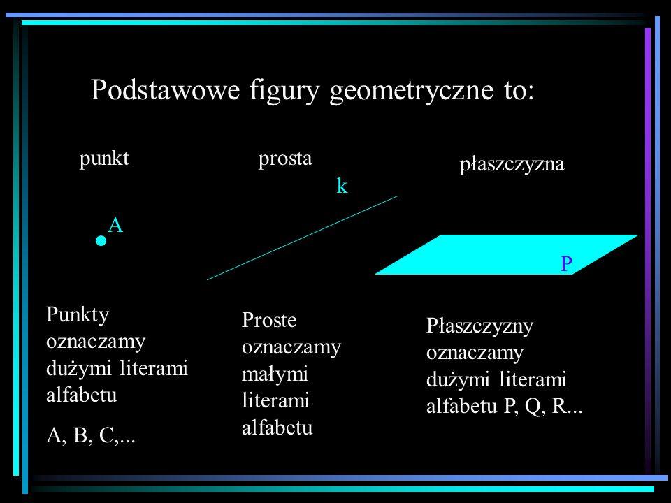 Podstawowe figury geometryczne to: