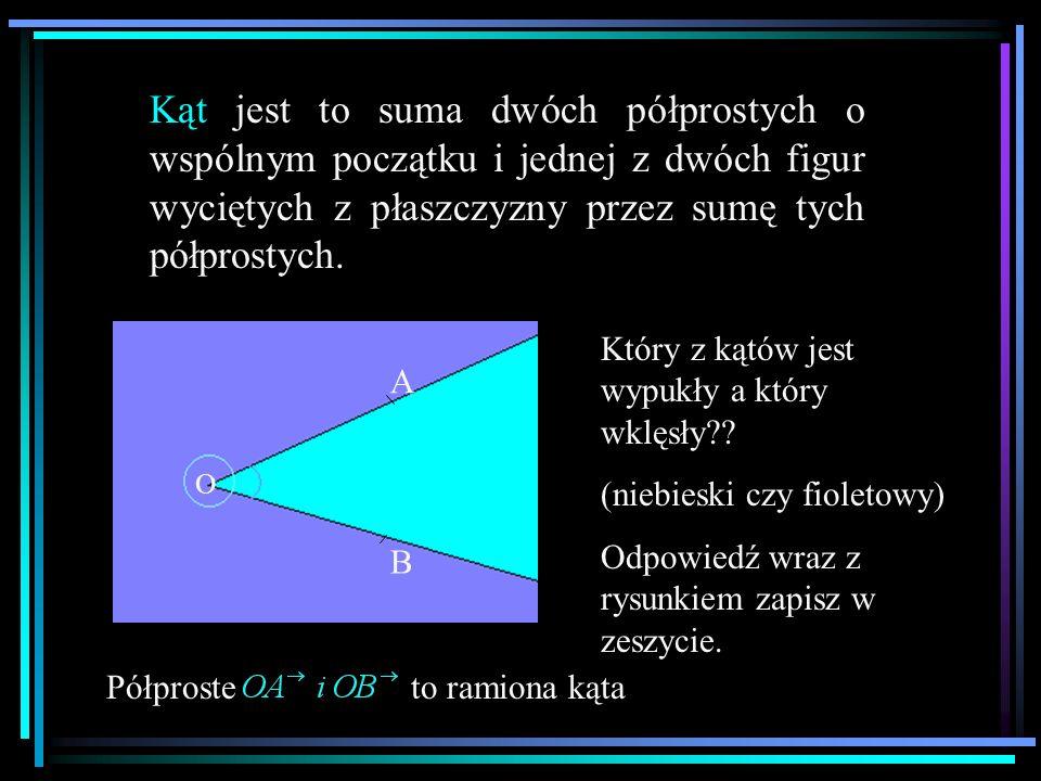 Kąt jest to suma dwóch półprostych o wspólnym początku i jednej z dwóch figur wyciętych z płaszczyzny przez sumę tych półprostych.