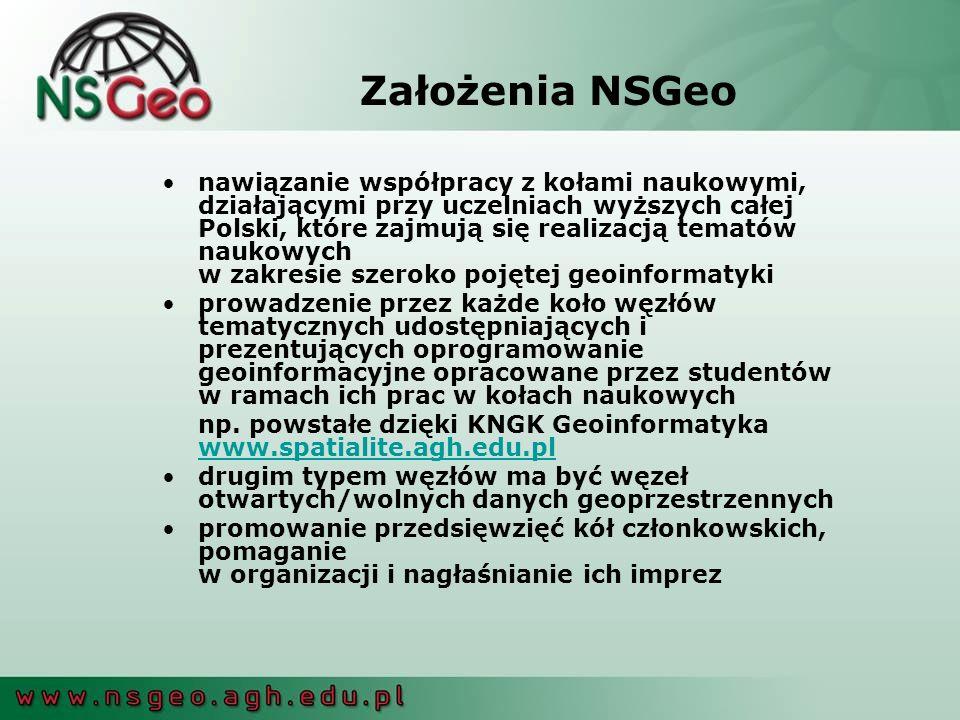 Założenia NSGeo