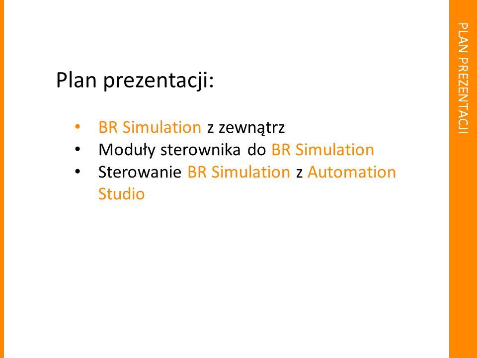 Plan prezentacji: BR Simulation z zewnątrz