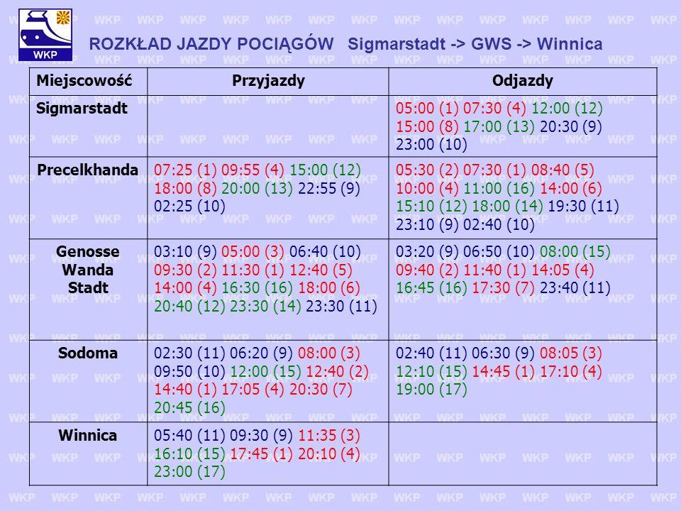 ROZKŁAD JAZDY POCIĄGÓW Sigmarstadt -> GWS -> Winnica