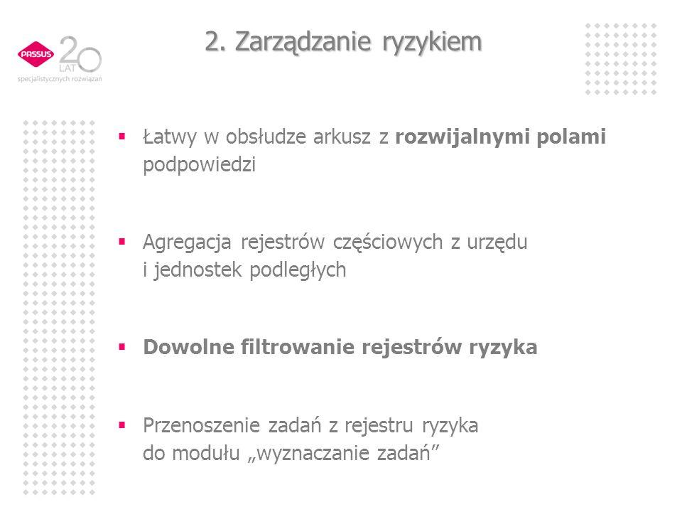 2. Zarządzanie ryzykiem Łatwy w obsłudze arkusz z rozwijalnymi polami podpowiedzi.