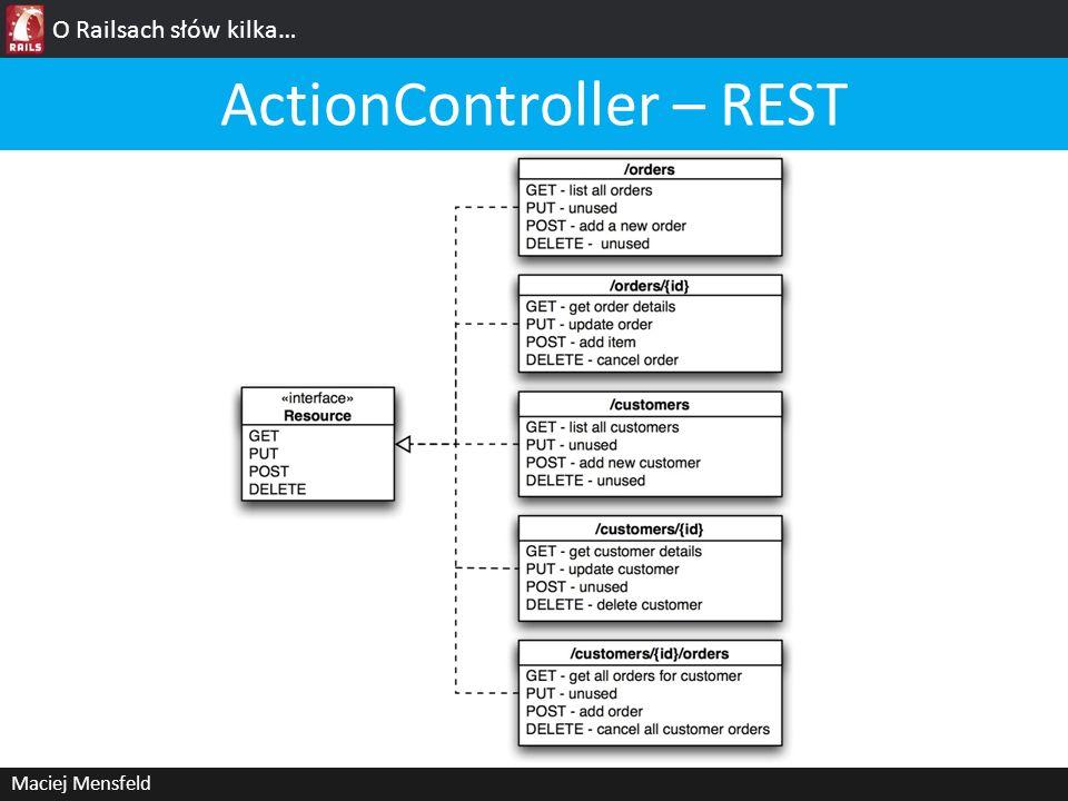 ActionController – REST