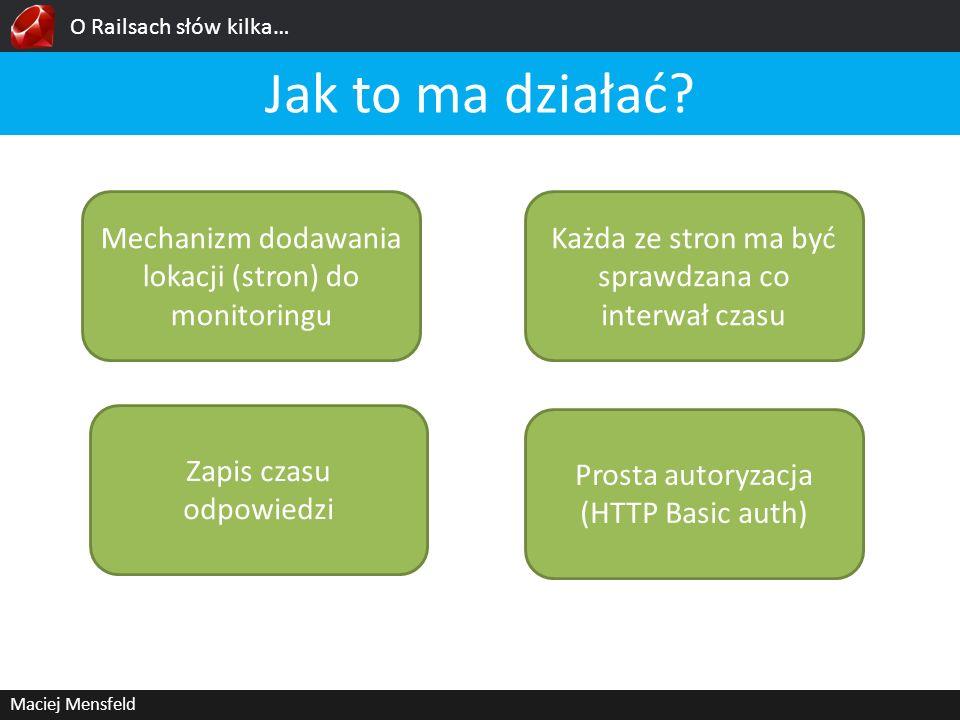Jak to ma działać Mechanizm dodawania lokacji (stron) do monitoringu