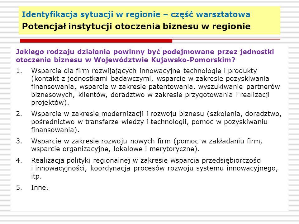 Identyfikacja sytuacji w regionie – część warsztatowa Potencjał instytucji otoczenia biznesu w regionie
