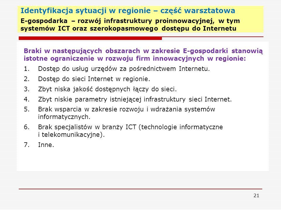 Identyfikacja sytuacji w regionie – część warsztatowa E-gospodarka – rozwój infrastruktury proinnowacyjnej, w tym systemów ICT oraz szerokopasmowego dostępu do Internetu