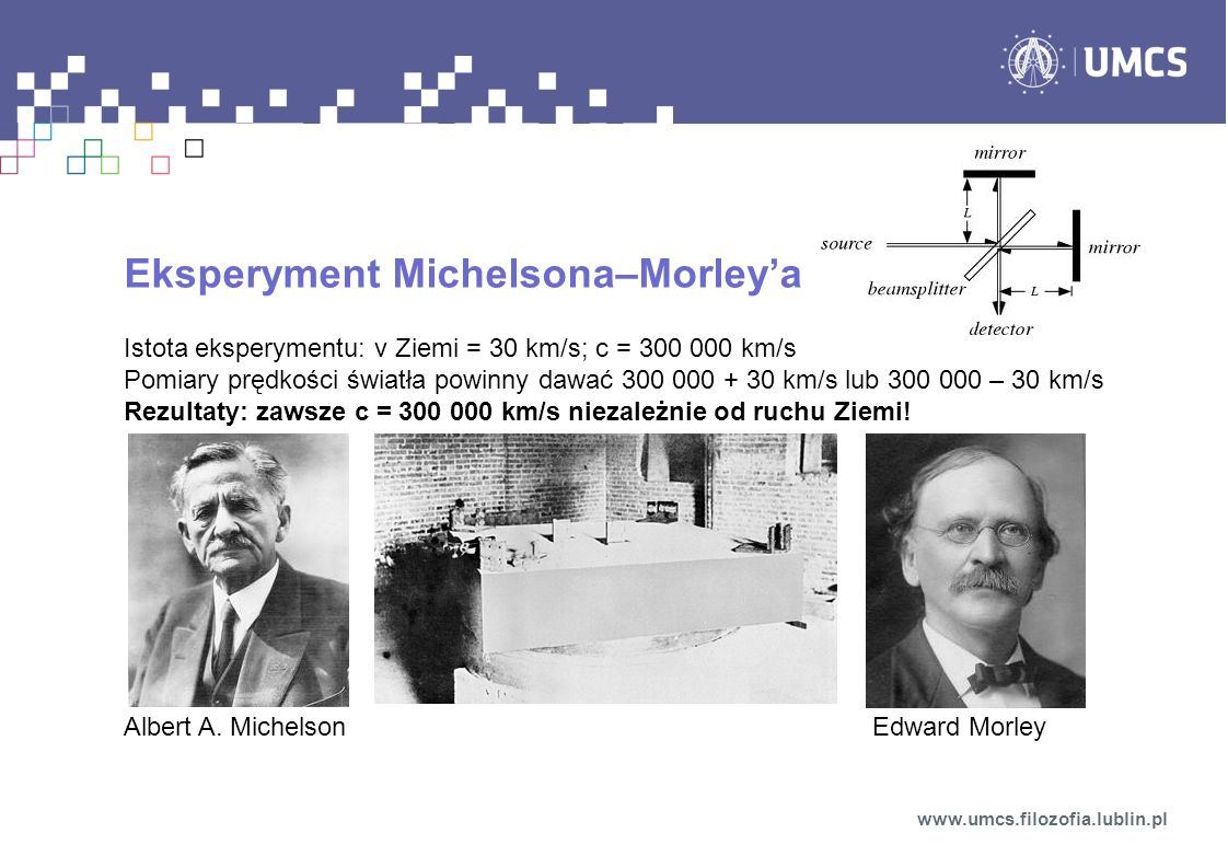 Eksperyment Michelsona–Morley'a