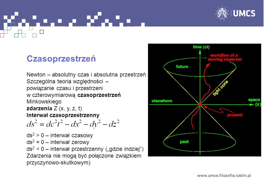Czasoprzestrzeń Newton – absolutny czas i absolutna przestrzeń