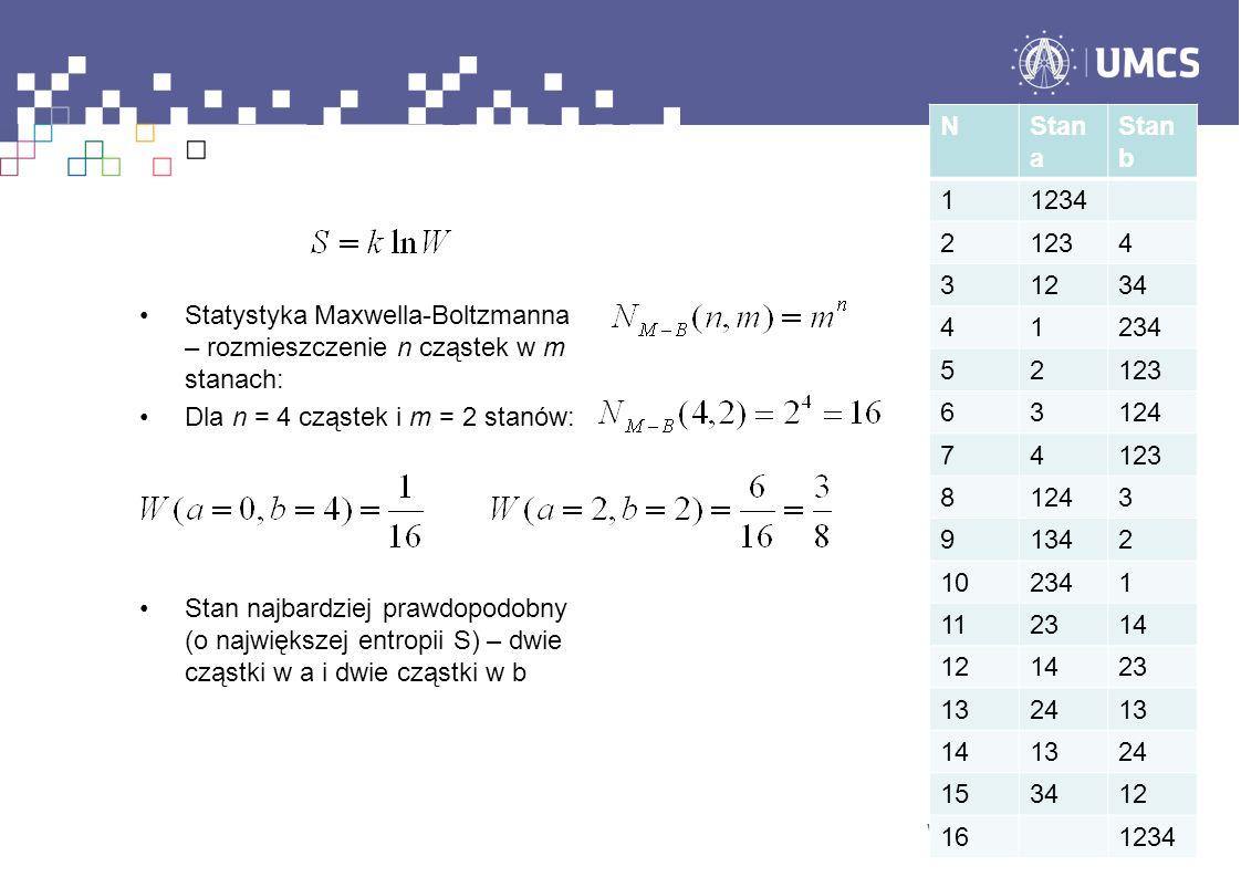 Statystyka Maxwella-Boltzmanna – rozmieszczenie n cząstek w m stanach: