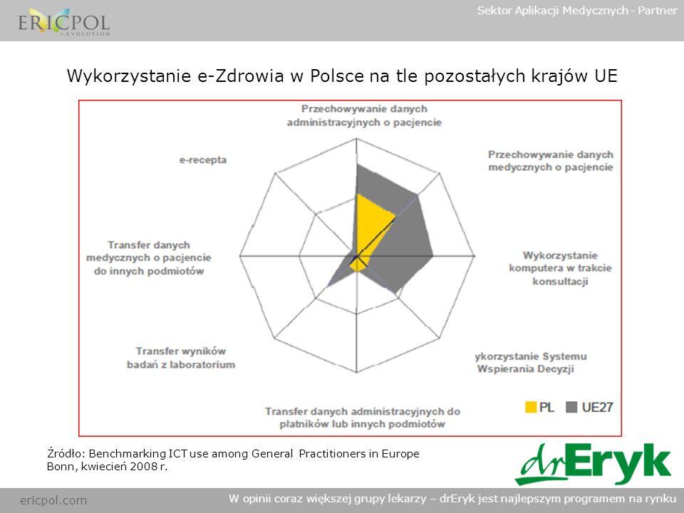 Wykorzystanie e-Zdrowia w Polsce na tle pozostałych krajów UE