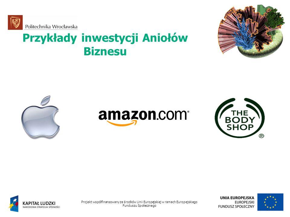 Przykłady inwestycji Aniołów Biznesu