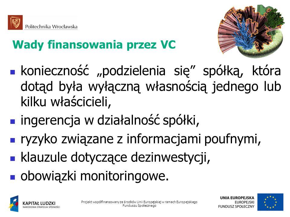 Wady finansowania przez VC