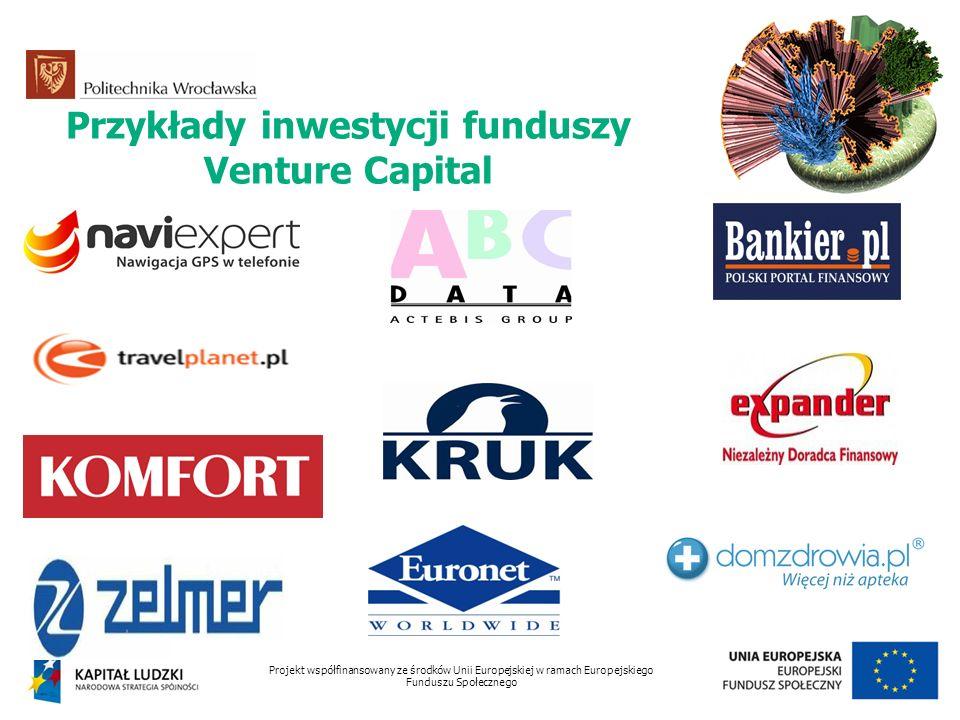 Przykłady inwestycji funduszy Venture Capital