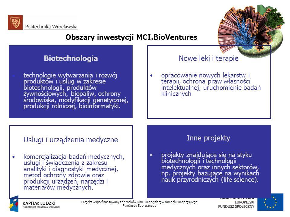 Obszary inwestycji MCI.BioVentures