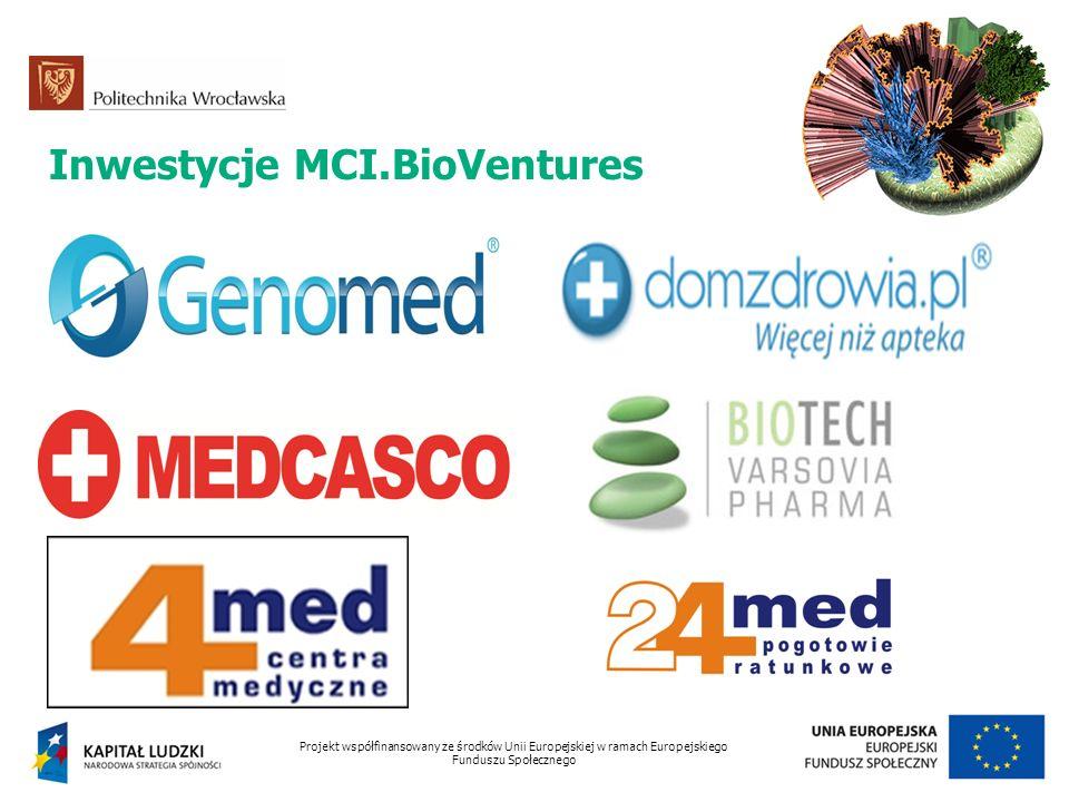 Inwestycje MCI.BioVentures