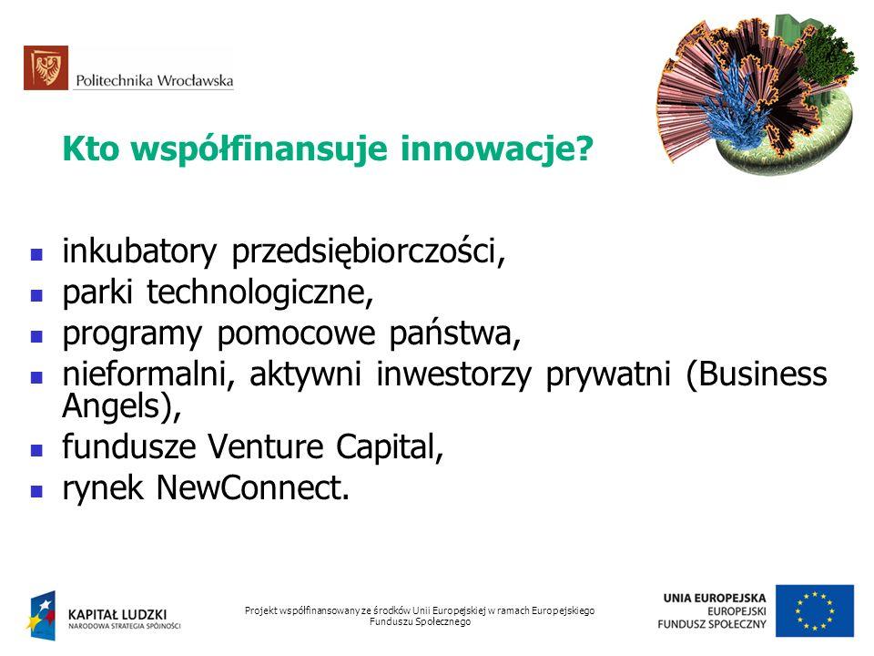 Kto współfinansuje innowacje