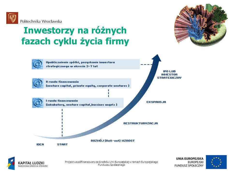Inwestorzy na różnych fazach cyklu życia firmy
