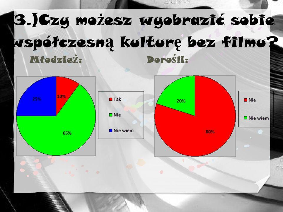 3.)Czy możesz wyobrazić sobie współczesną kulturę bez filmu