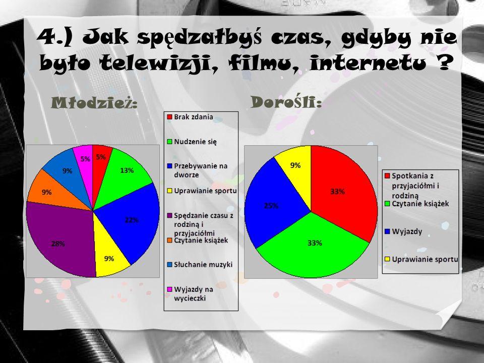 4.) Jak spędzałbyś czas, gdyby nie było telewizji, filmu, internetu