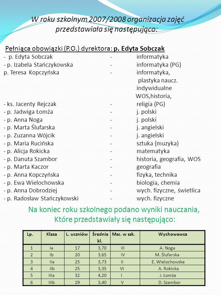 W roku szkolnym 2007/2008 organizacja zajęć