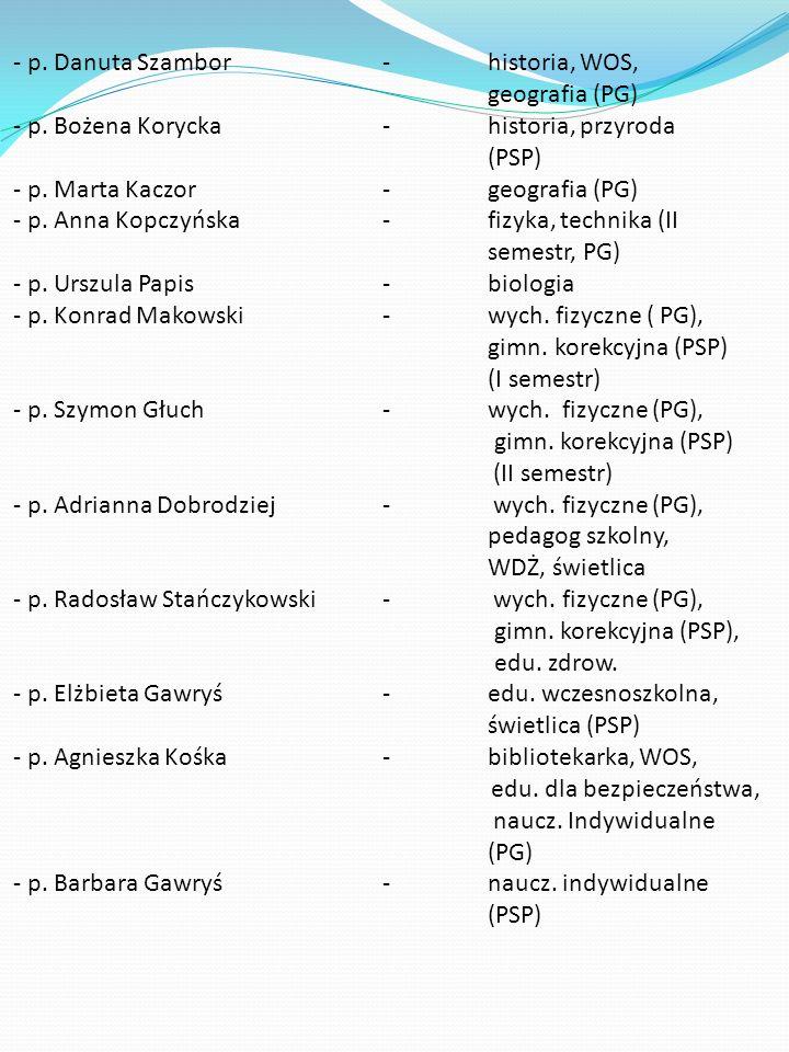 - p. Danuta Szambor - historia, WOS, geografia (PG)