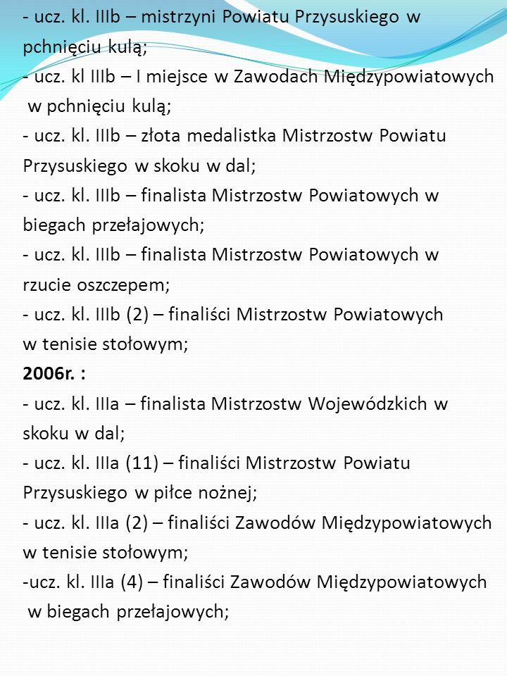 - ucz. kl. IIIb – mistrzyni Powiatu Przysuskiego w pchnięciu kulą; - ucz.