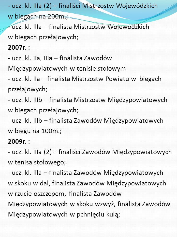 - ucz. kl. IIIa (2) – finaliści Mistrzostw Wojewódzkich w biegach na 200m.; - ucz.