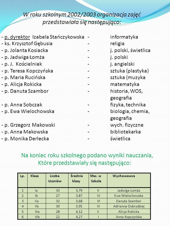 W roku szkolnym 2002/2003 organizacja zajęć