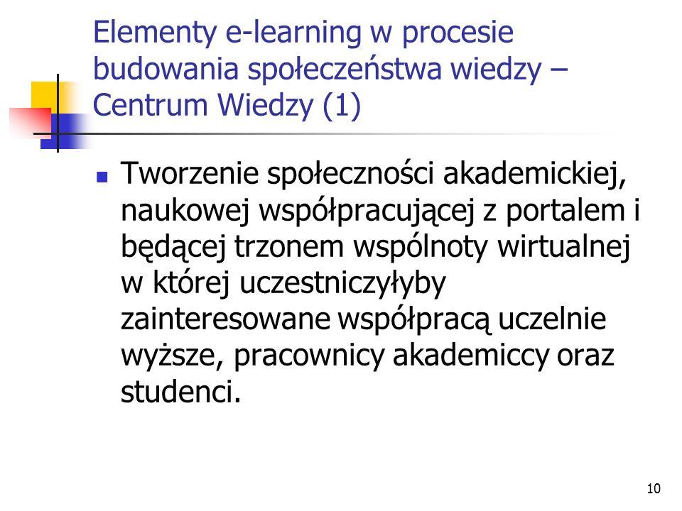 Elementy e-learning w procesie budowania społeczeństwa wiedzy – Centrum Wiedzy (1)