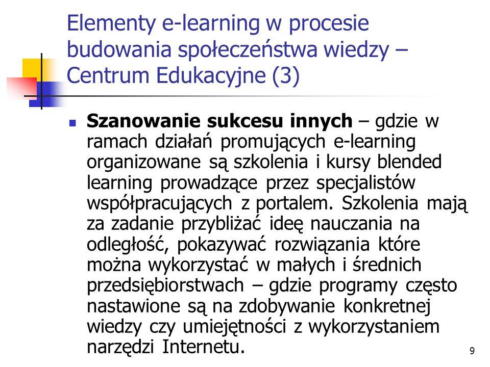 Elementy e-learning w procesie budowania społeczeństwa wiedzy – Centrum Edukacyjne (3)