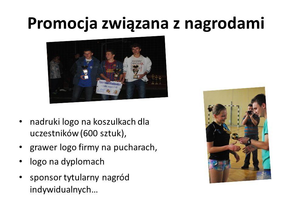 Promocja związana z nagrodami