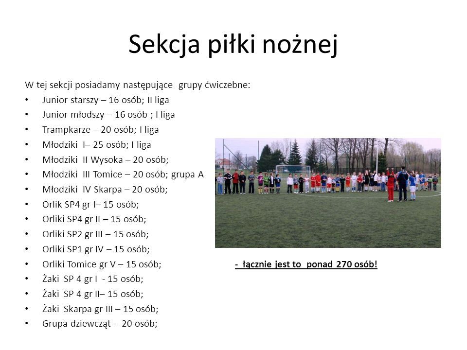 Sekcja piłki nożnej W tej sekcji posiadamy następujące grupy ćwiczebne: Junior starszy – 16 osób; II liga.