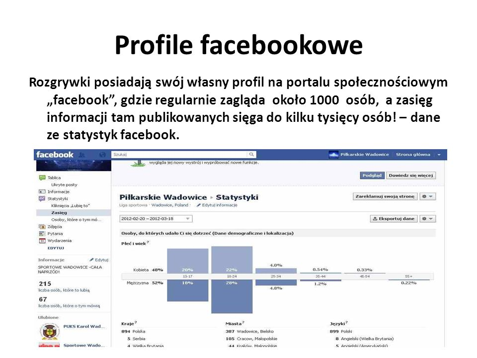 Profile facebookowe