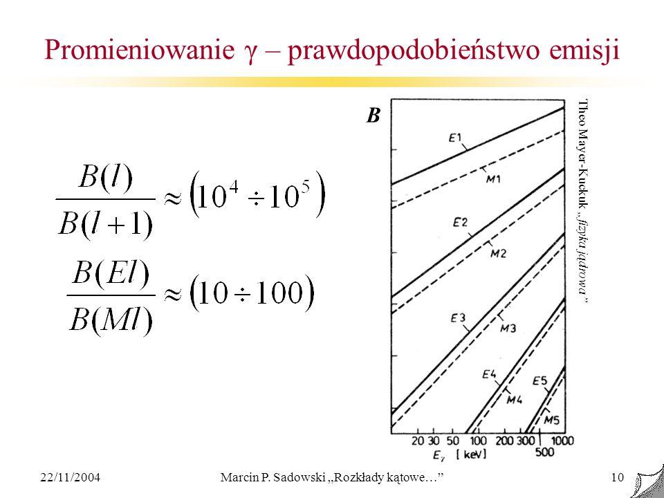 Promieniowanie γ – prawdopodobieństwo emisji