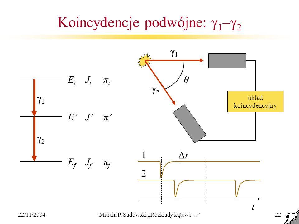 Koincydencje podwójne: γ1–γ2