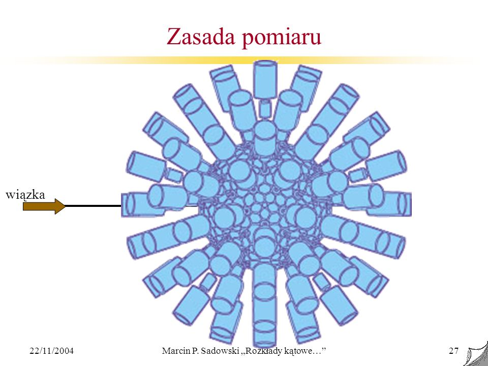 """""""Rozkłady kątowe promieniowania γ…"""