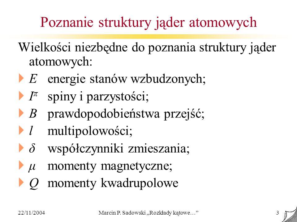 Poznanie struktury jąder atomowych