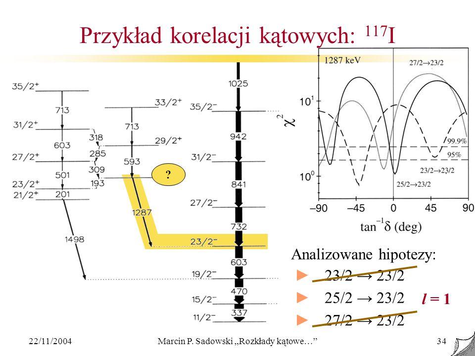 Przykład korelacji kątowych: 117I