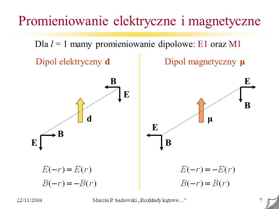 Promieniowanie elektryczne i magnetyczne