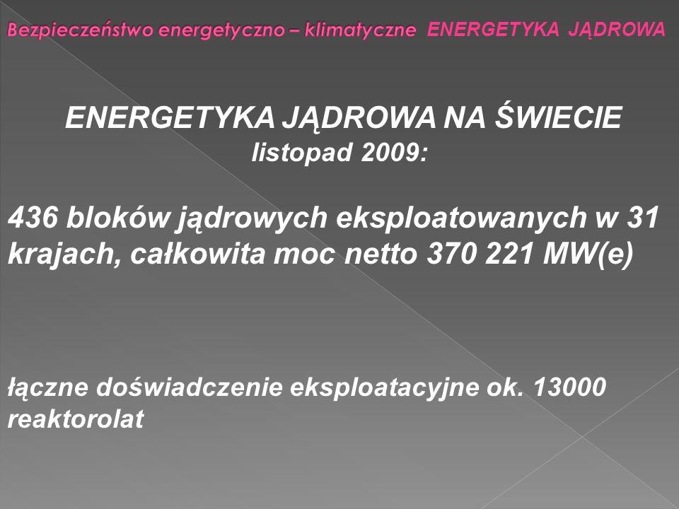 ENERGETYKA JĄDROWA NA ŚWIECIE