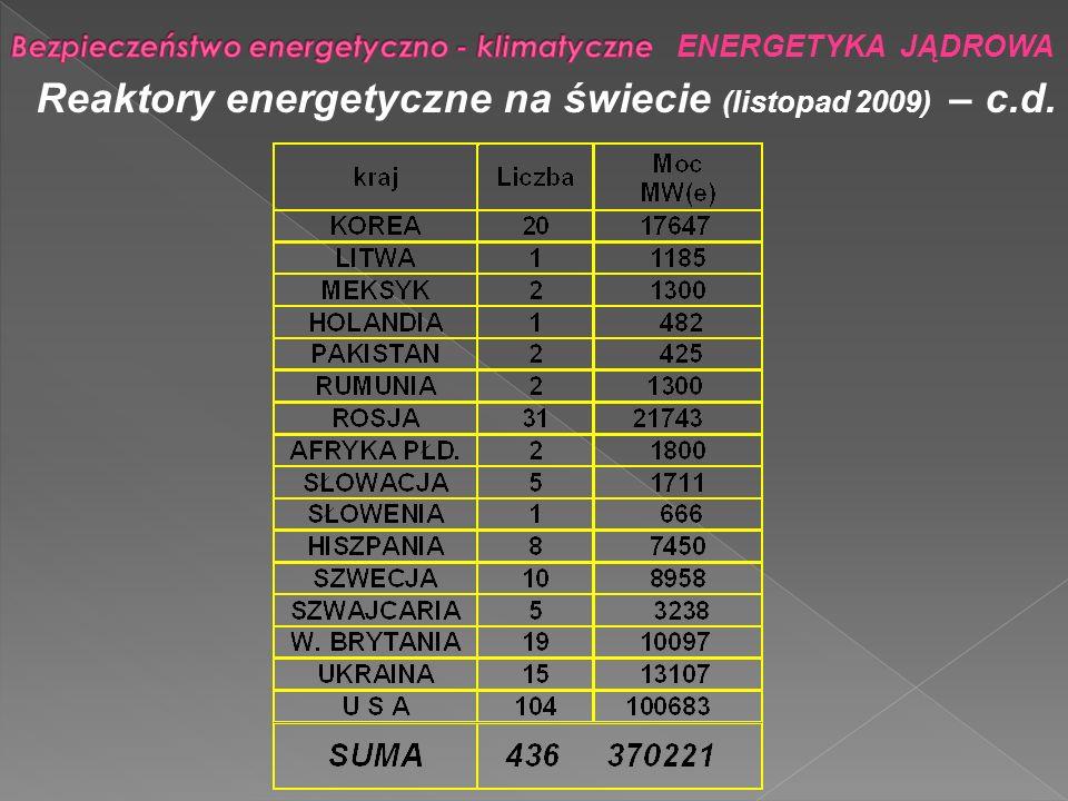 Reaktory energetyczne na świecie (listopad 2009) – c.d.