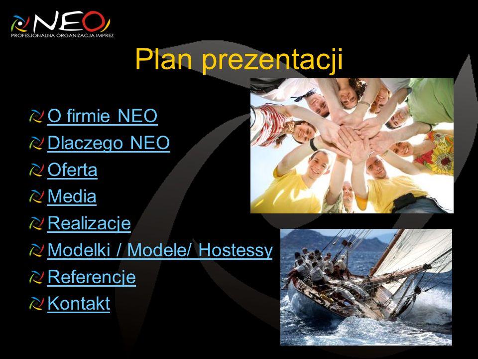 Plan prezentacji O firmie NEO Dlaczego NEO Oferta Media Realizacje