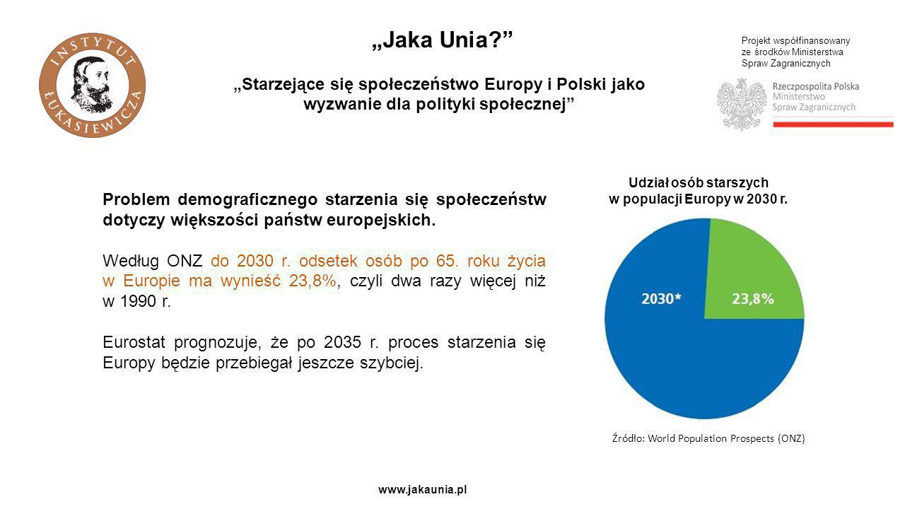 Udział osób starszych w populacji Europy w 2030 r.