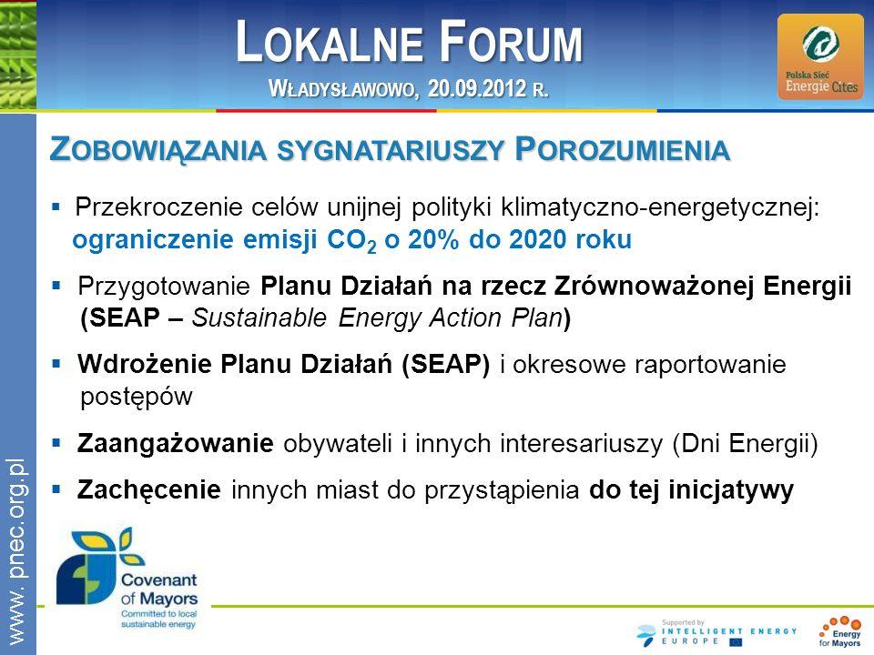 Lokalne Forum Zobowiązania sygnatariuszy Porozumienia