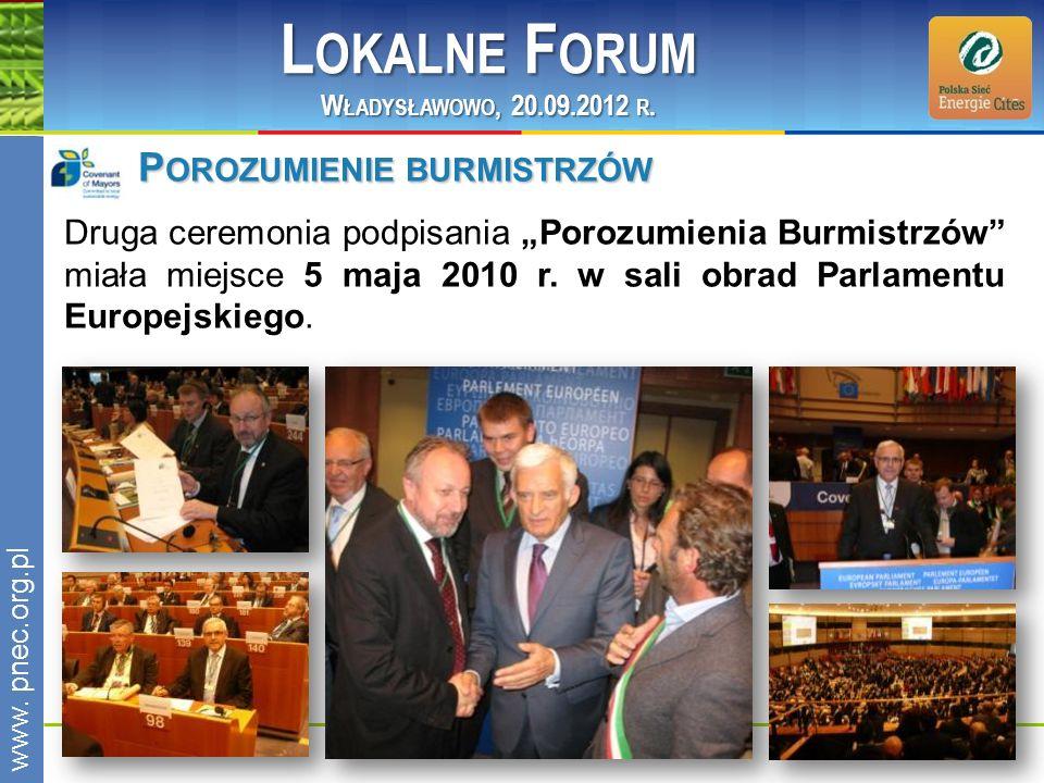 Lokalne Forum Porozumienie burmistrzów