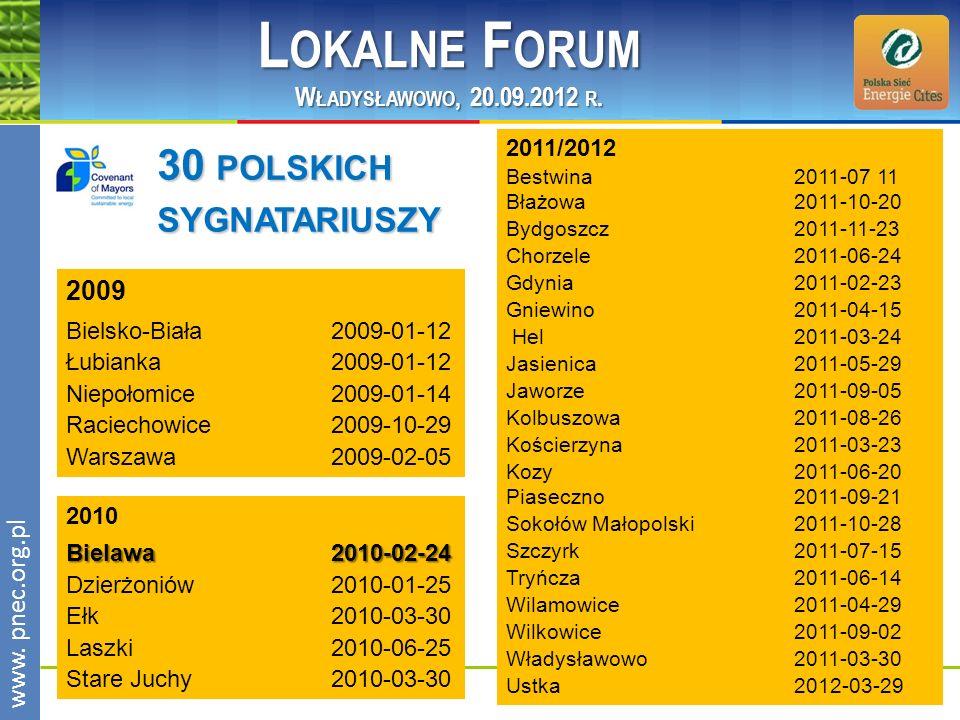 Lokalne Forum 30 polskich sygnatariuszy Władysławowo, 20.09.2012 r.