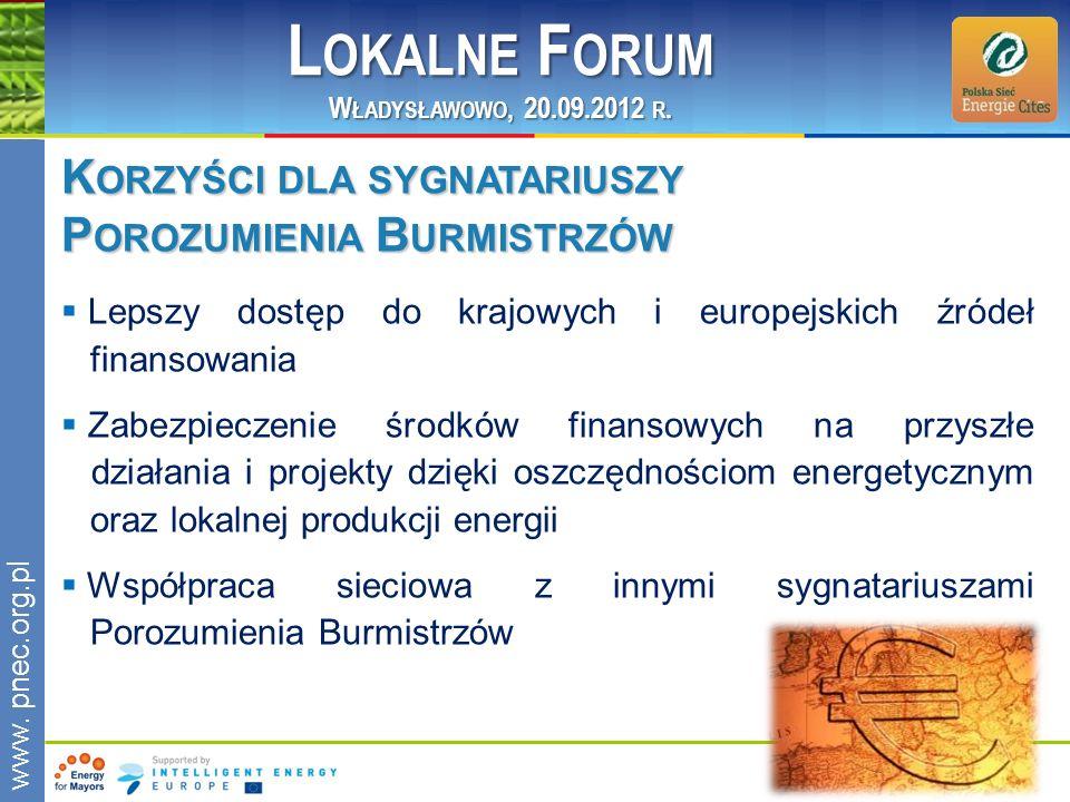 Lokalne Forum Korzyści dla sygnatariuszy Porozumienia Burmistrzów