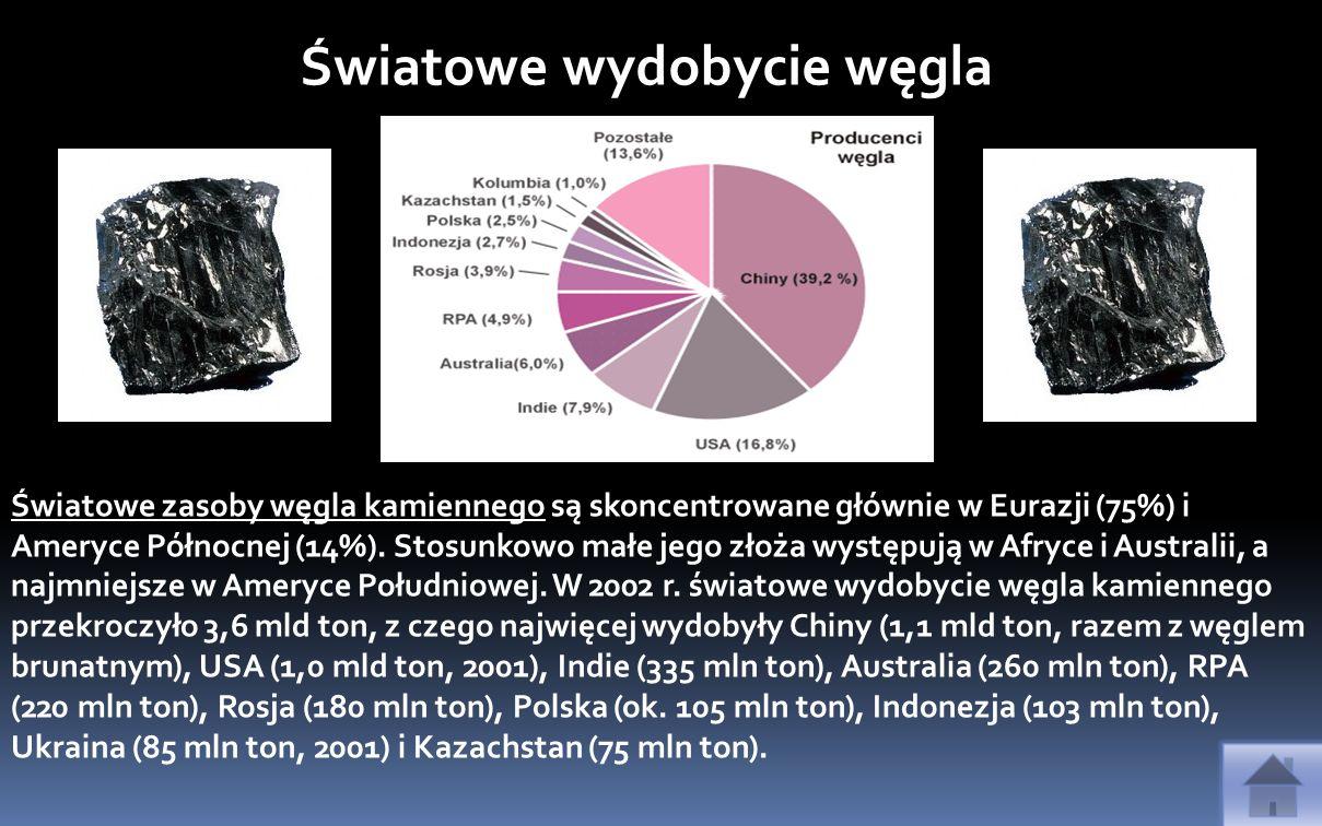 Światowe wydobycie węgla
