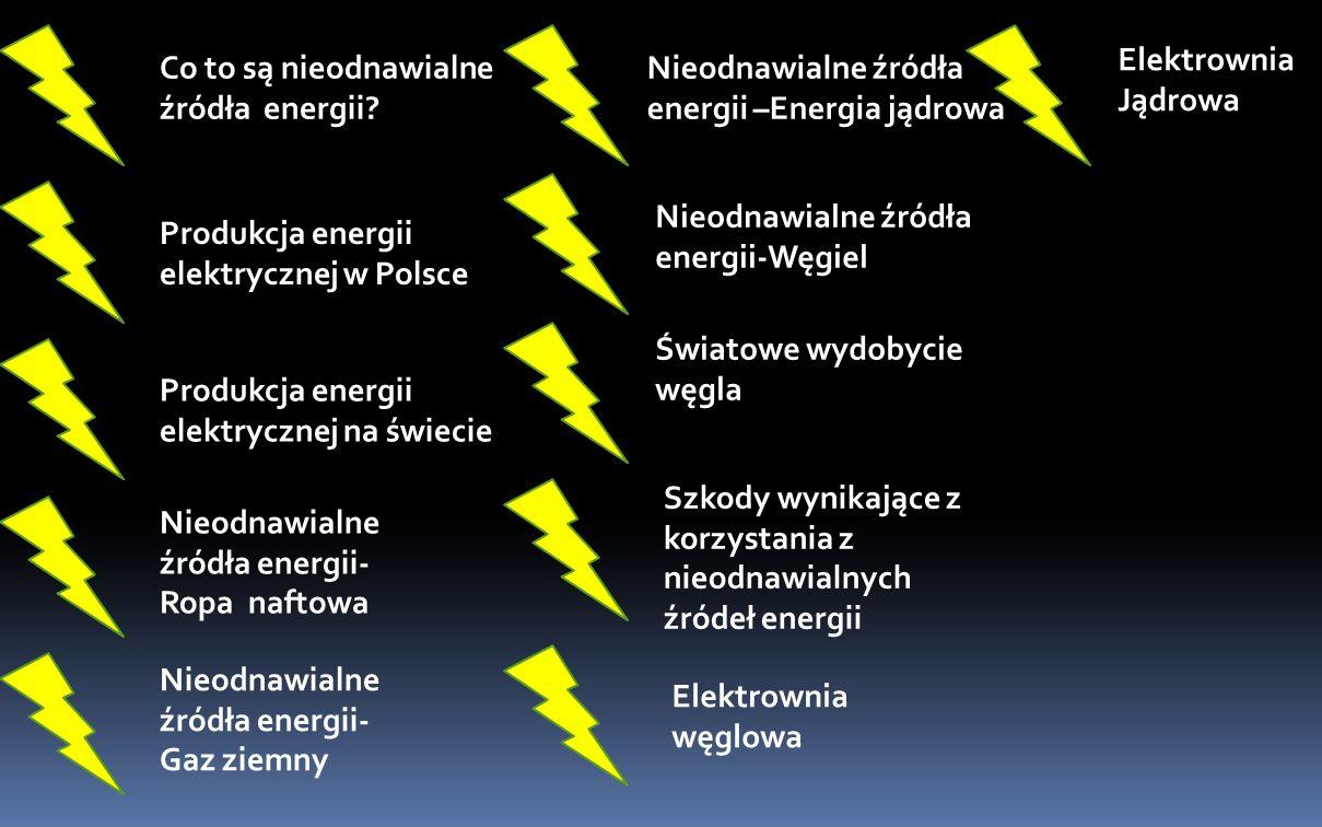 Elektrownia Jądrowa Co to są nieodnawialne źródła energii Nieodnawialne źródła energii –Energia jądrowa.
