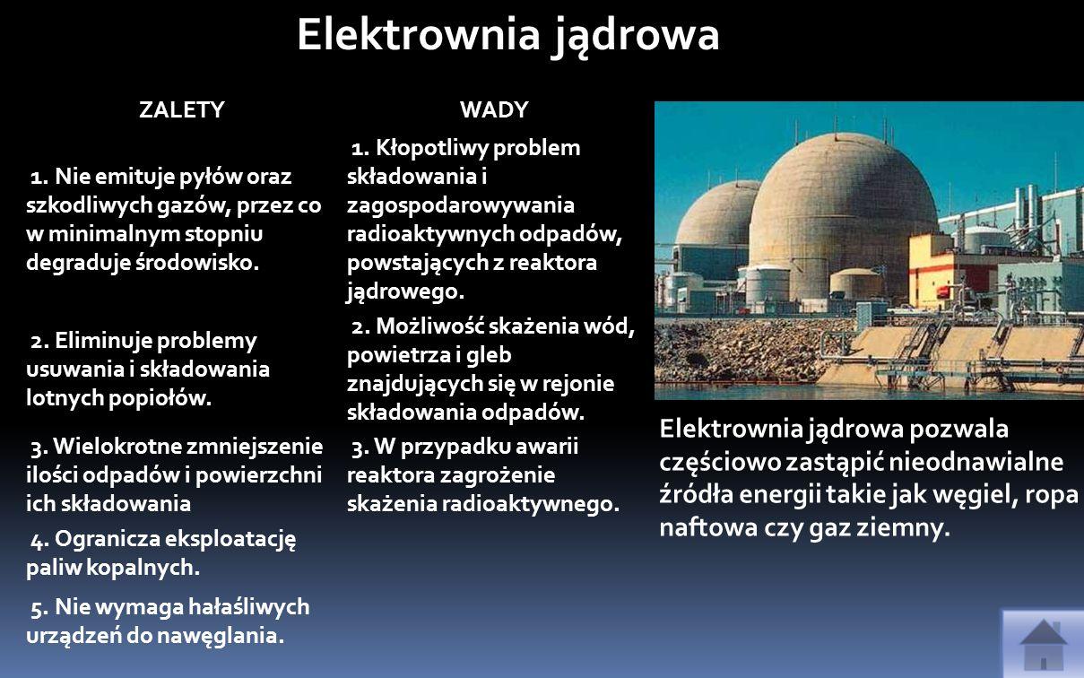 Elektrownia jądrowa ZALETY. WADY. 1. Nie emituje pyłów oraz szkodliwych gazów, przez co w minimalnym stopniu degraduje środowisko.
